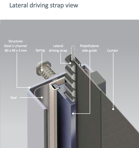 Lateral-Driving-Strap-View-M2-EE